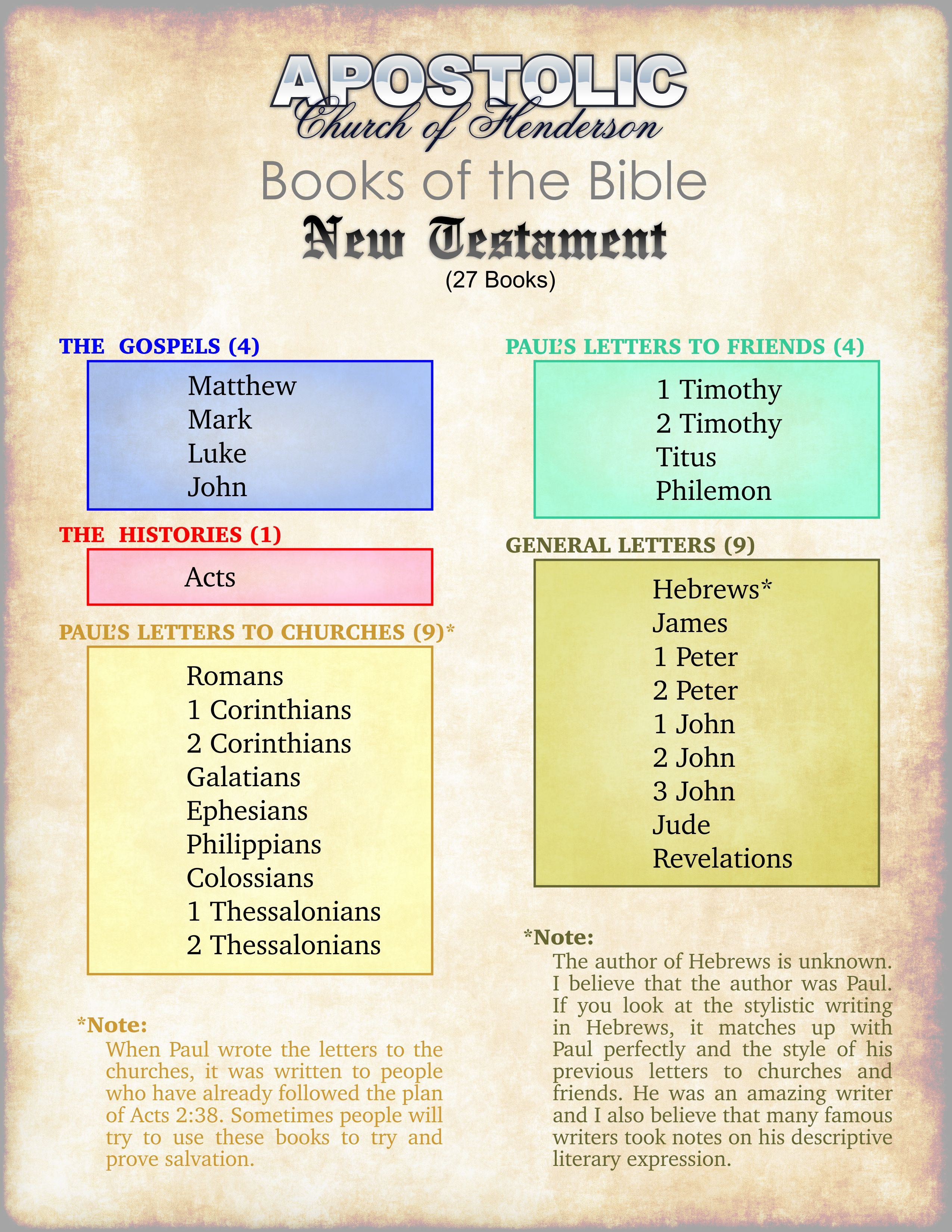 books of the bible nt